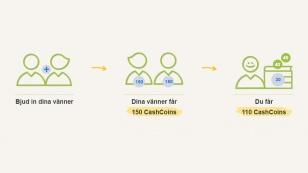 bjud-in-dina-vanner-och-tjana-massa-cashcoins