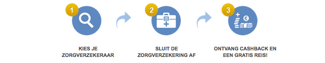 Zorgverzekering 2016