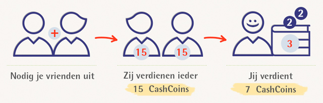 Cashboost geld verdienen via NuCash.be